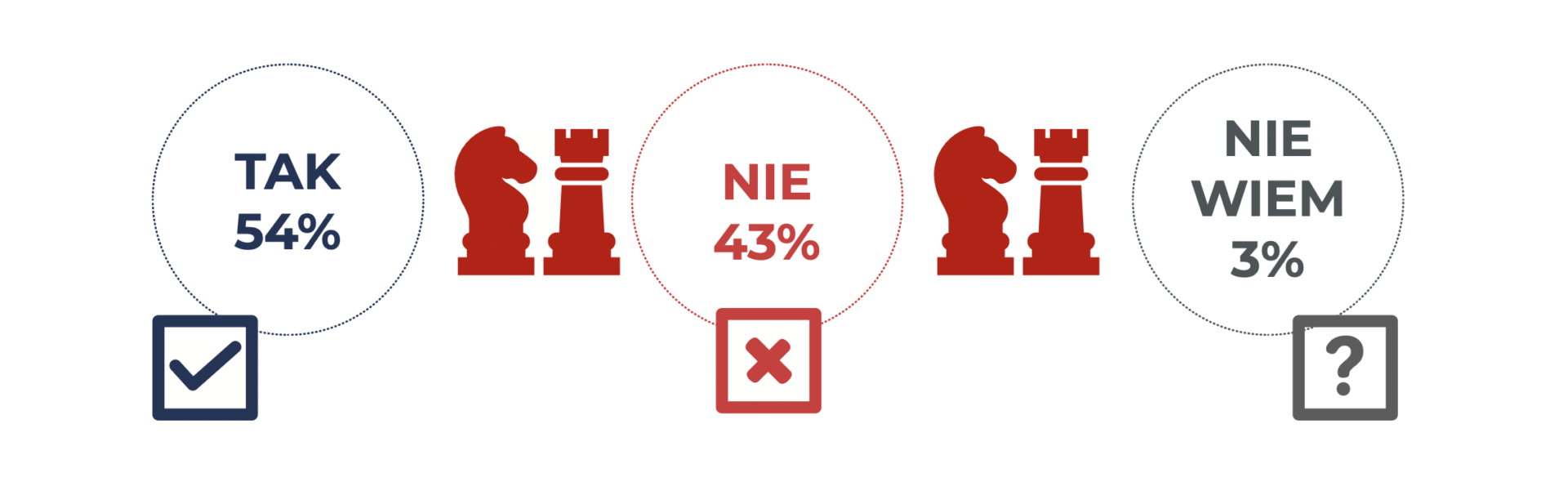 Strategia marketingowa w polskich firmach -strategia marketingowa
