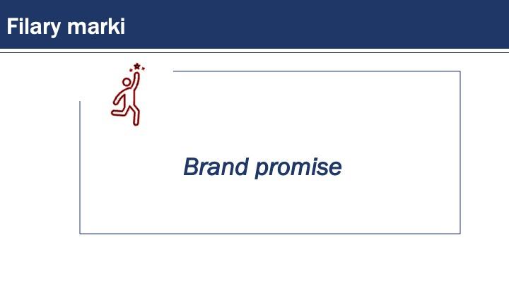 marka brand promise
